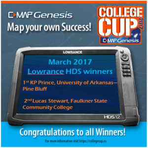 College Cup March 2017 Winners